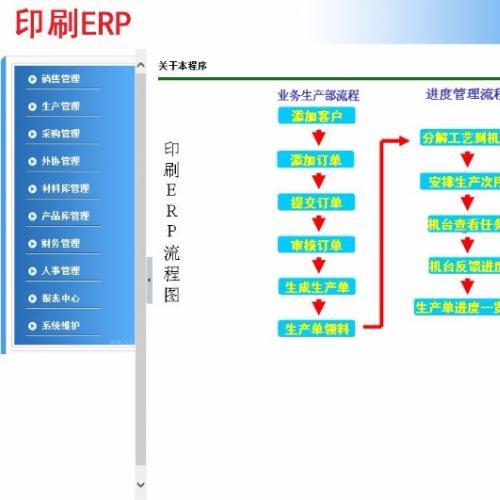 企业资源管理系统 印刷ERP系统 asp.net C# 源代码