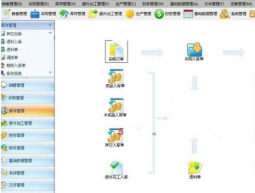 免费购买YYLXERP管理系统C#源码,企业办公|仓储物流一款中小型企业ERP管理系统源码