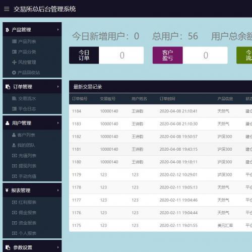 【2020全新UI】微盘学习盘完整数据打包跳动k线